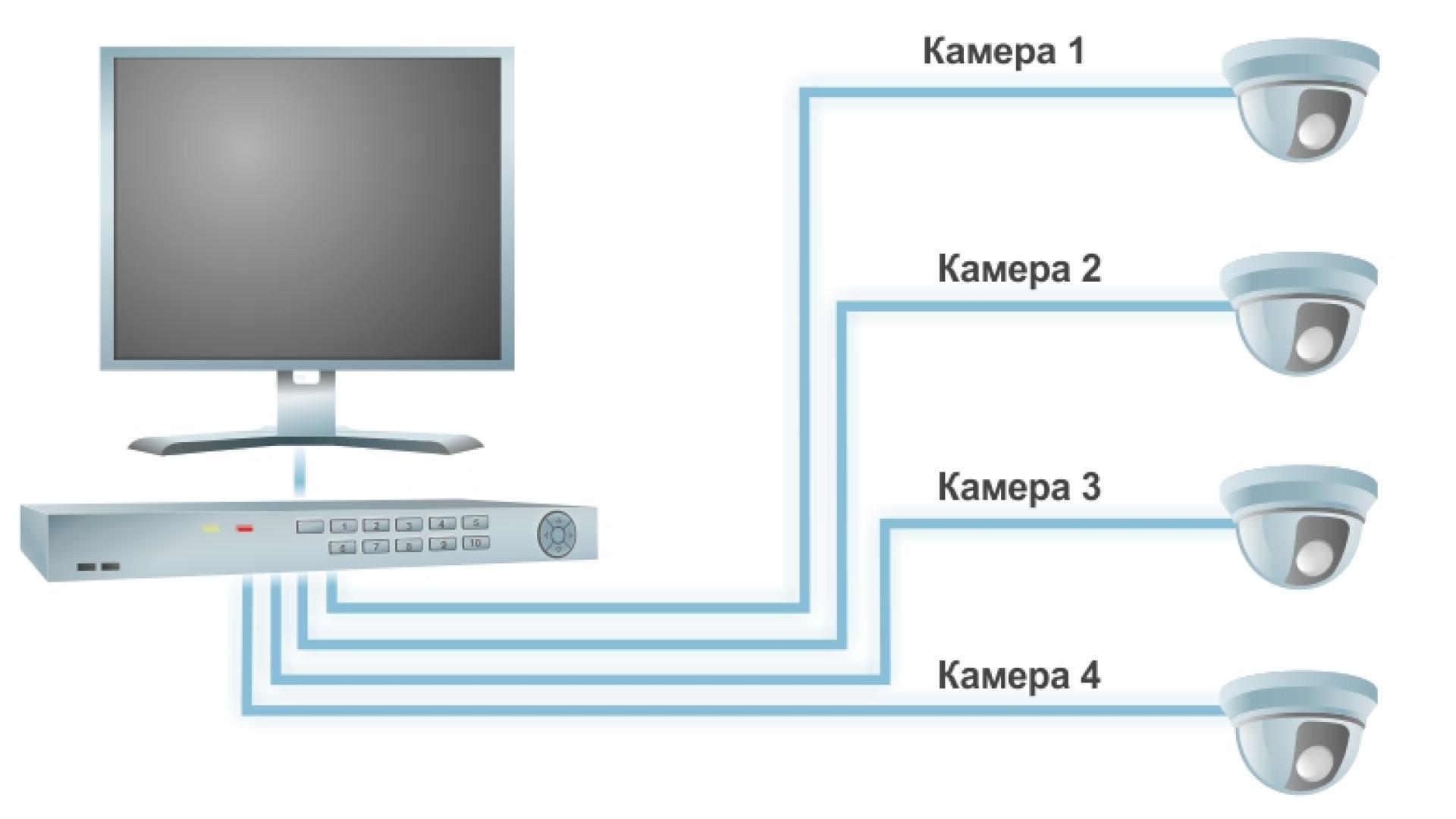 Схемы и мануалы для видеокамер Инструкция По Ремонту Видеокамеры Panasonic Nv-Gs11